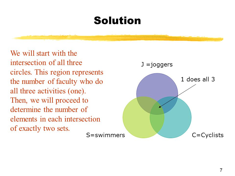 8 Solution (continued) Starting with the intersection of all three circles, we place a 1 in that region (1 does all three).