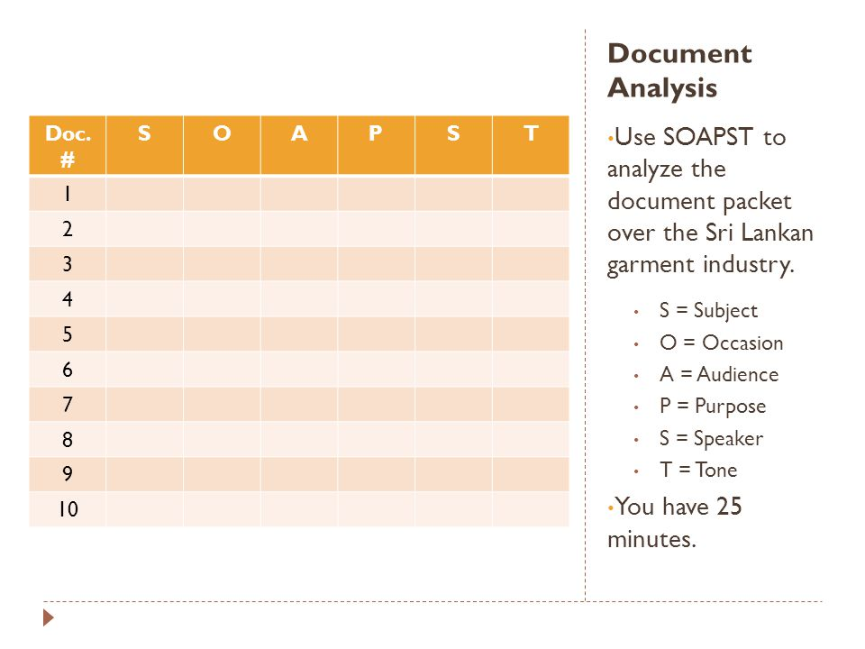 Document Analysis Use SOAPST to analyze the document packet over the Sri Lankan garment industry.