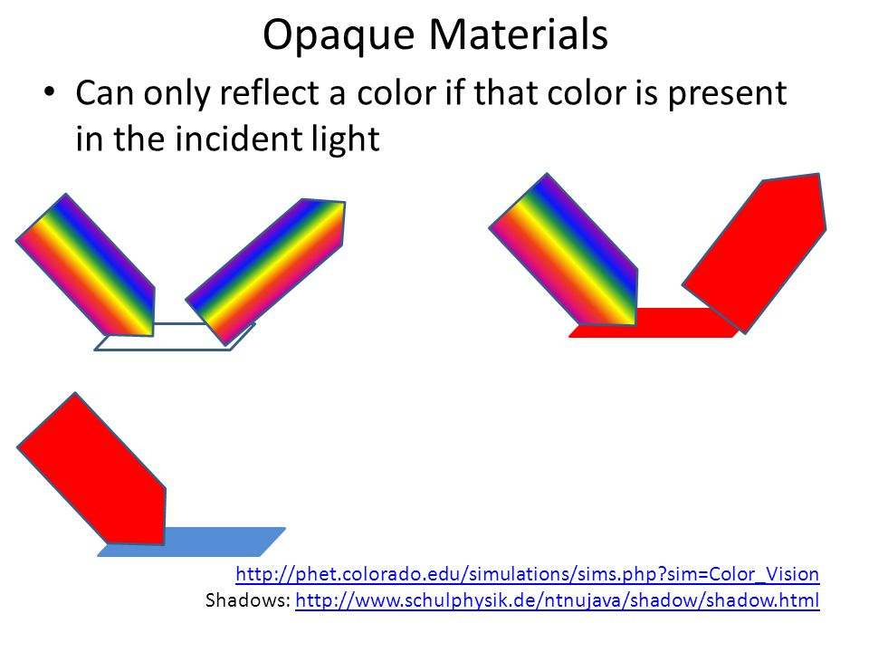Opaque Materials Can only reflect a color if that color is present in the incident light http://phet.colorado.edu/simulations/sims.php?sim=Color_Visio
