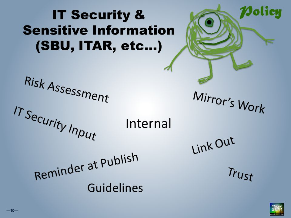IT Security & Sensitive Information (SBU, ITAR, etc…) Policy Link Out Trust Guidelines Internal Risk Assessment IT Security Input Reminder at Publish Mirror's Work