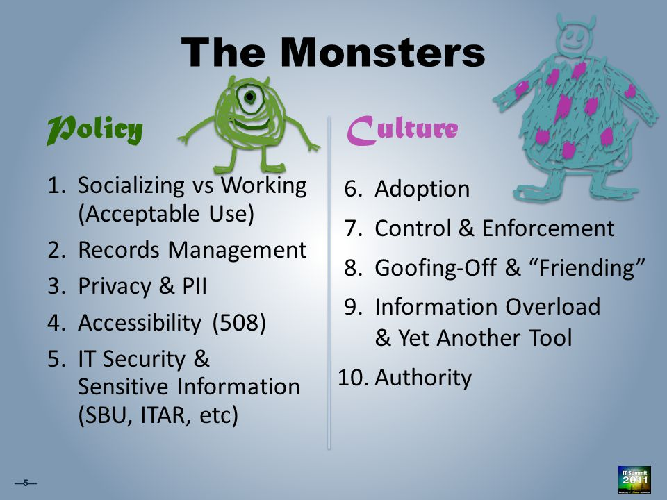 1.Socializing vs Working (Acceptable Use) 2.Records Management 3.Privacy & PII 4.Accessibility (508) 5.IT Security & Sensitive Information (SBU, ITAR, etc) The Monsters PolicyCulture 6.Adoption 7.Control & Enforcement 8.Goofing-Off & Friending 9.Information Overload & Yet Another Tool 10.Authority
