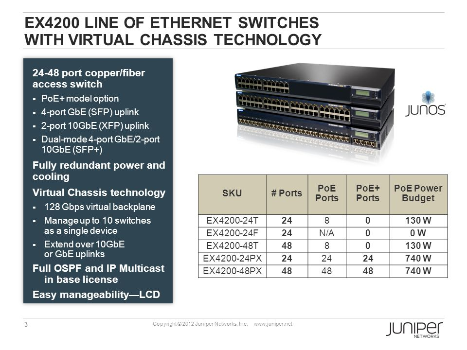 3 Copyright © 2012 Juniper Networks, Inc. www.juniper.net EX4200 LINE OF ETHERNET SWITCHES WITH VIRTUAL CHASSIS TECHNOLOGY 24-48 port copper/fiber acc