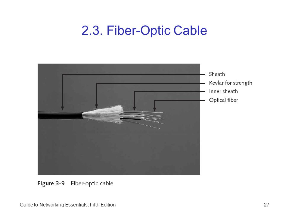 Guide to Networking Essentials, Fifth Edition27 2.3. Fiber-Optic Cable