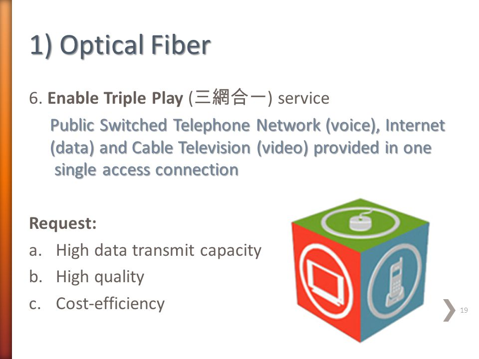 6. Enable Triple Play ( 三網合一 ) service Public Switched Telephone Network (voice), Internet (data) and Cable Television (video) provided in one single