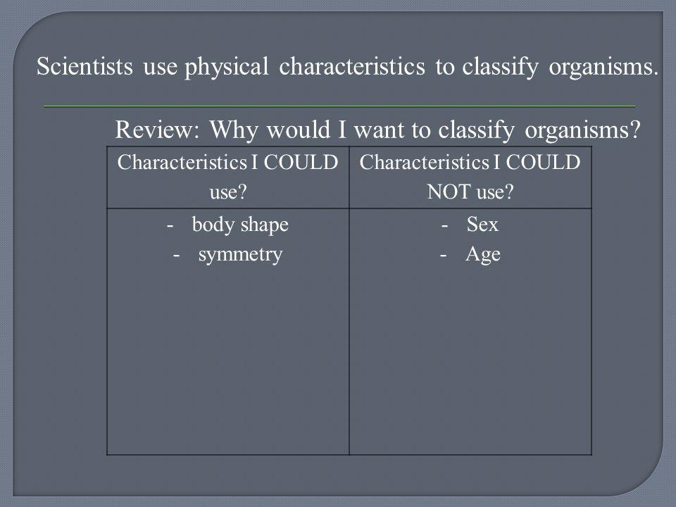Characteristics I COULD use. Characteristics I COULD NOT use.