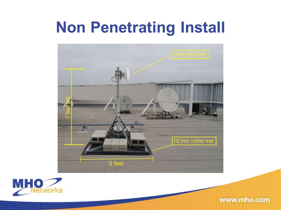 Non Penetrating Install