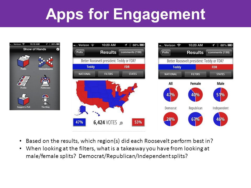 Apps for Engagement Based on the results, which region(s) did each Roosevelt perform best in.