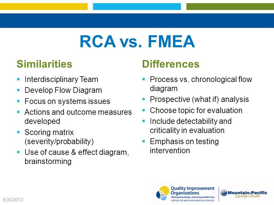 RCA vs.