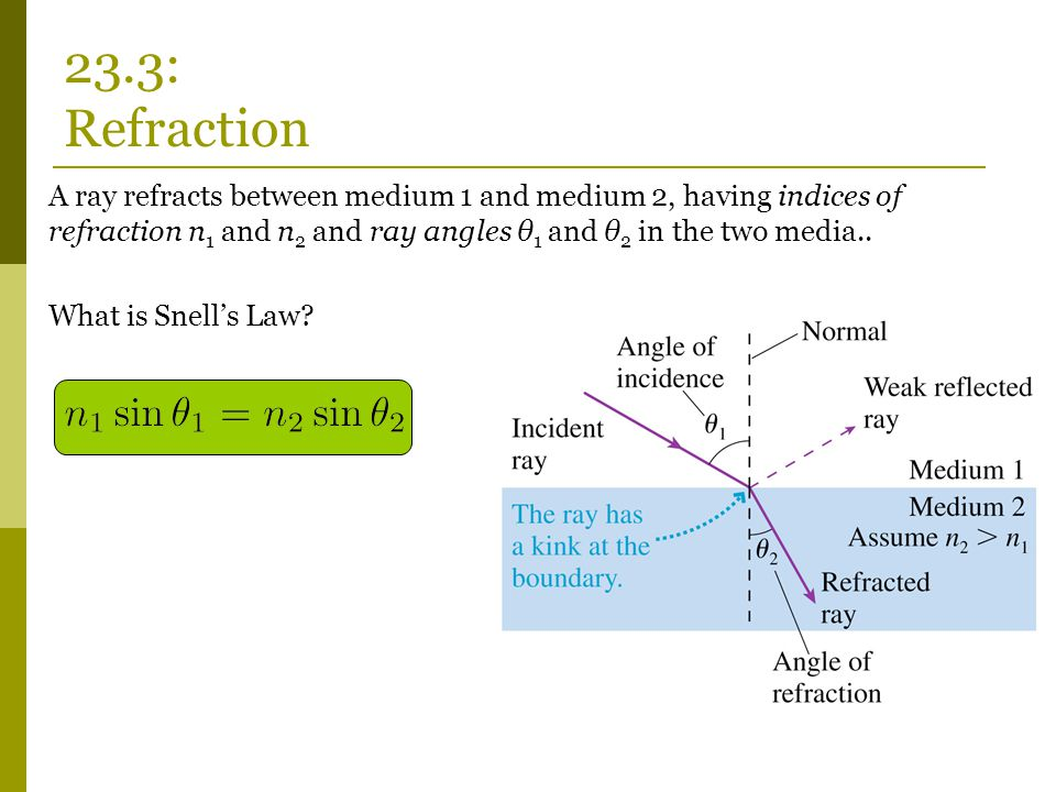 A ray refracts between medium 1 and medium 2, having indices of refraction n 1 and n 2 and ray angles θ 1 and θ 2 in the two media.. What is Snell's L