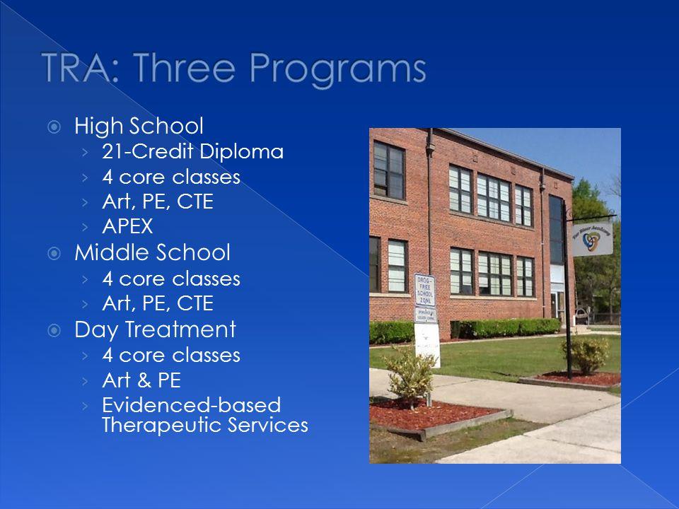  High School › 21-Credit Diploma › 4 core classes › Art, PE, CTE › APEX  Middle School › 4 core classes › Art, PE, CTE  Day Treatment › 4 core classes › Art & PE › Evidenced-based Therapeutic Services