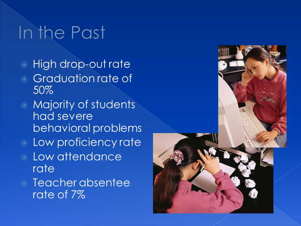  High drop-out rate  Graduation rate of 50%  Majority of students had severe behavioral problems  Low proficiency rate  Low attendance rate  Teacher absentee rate of 7%