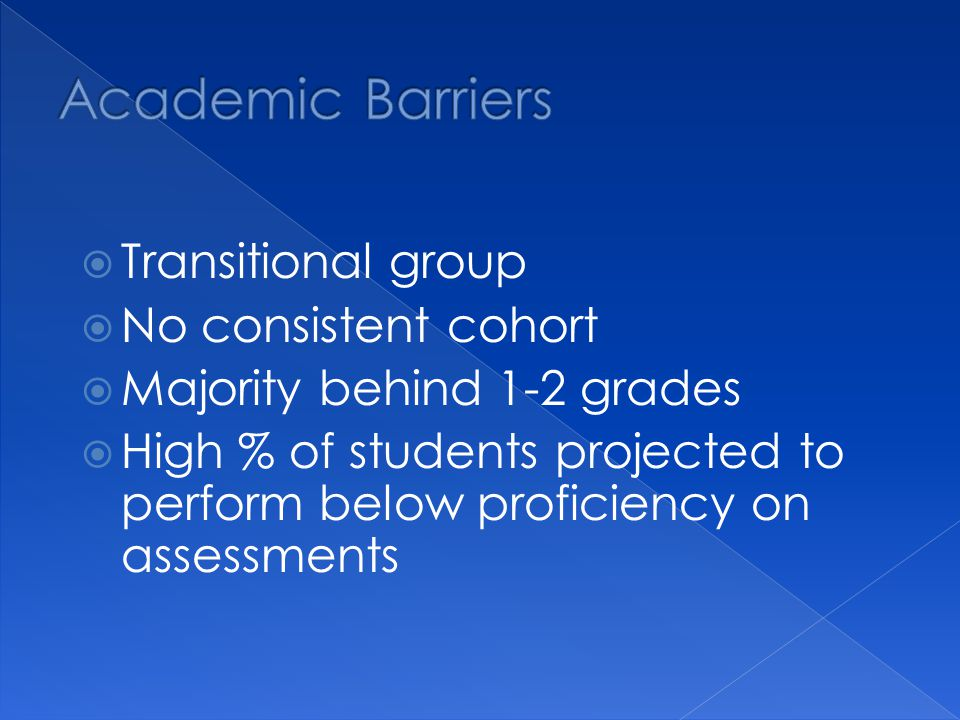  Transitional group  No consistent cohort  Majority behind 1-2 grades  High % of students projected to perform below proficiency on assessments