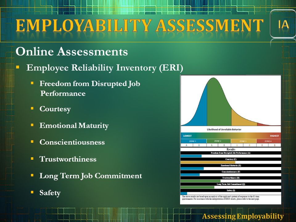 Online Assessments  Employee Reliability Inventory (ERI)  Freedom from Disrupted Job Performance  Courtesy  Emotional Maturity  Conscientiousness