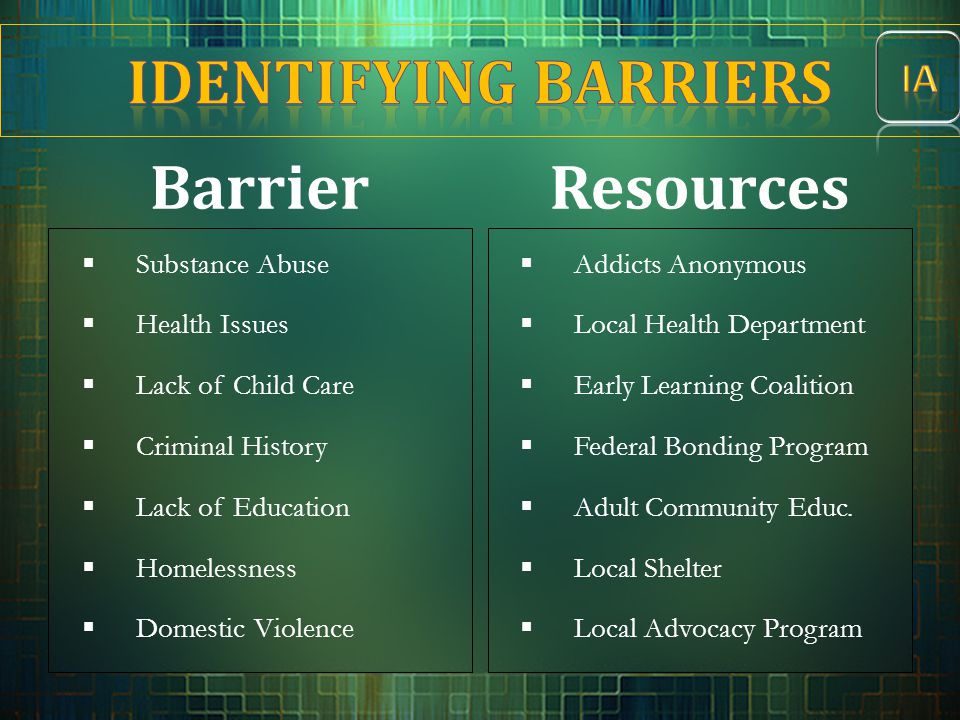 Barrier  Substance Abuse  Health Issues  Lack of Child Care  Criminal History  Lack of Education  Homelessness  Domestic Violence Resources  A