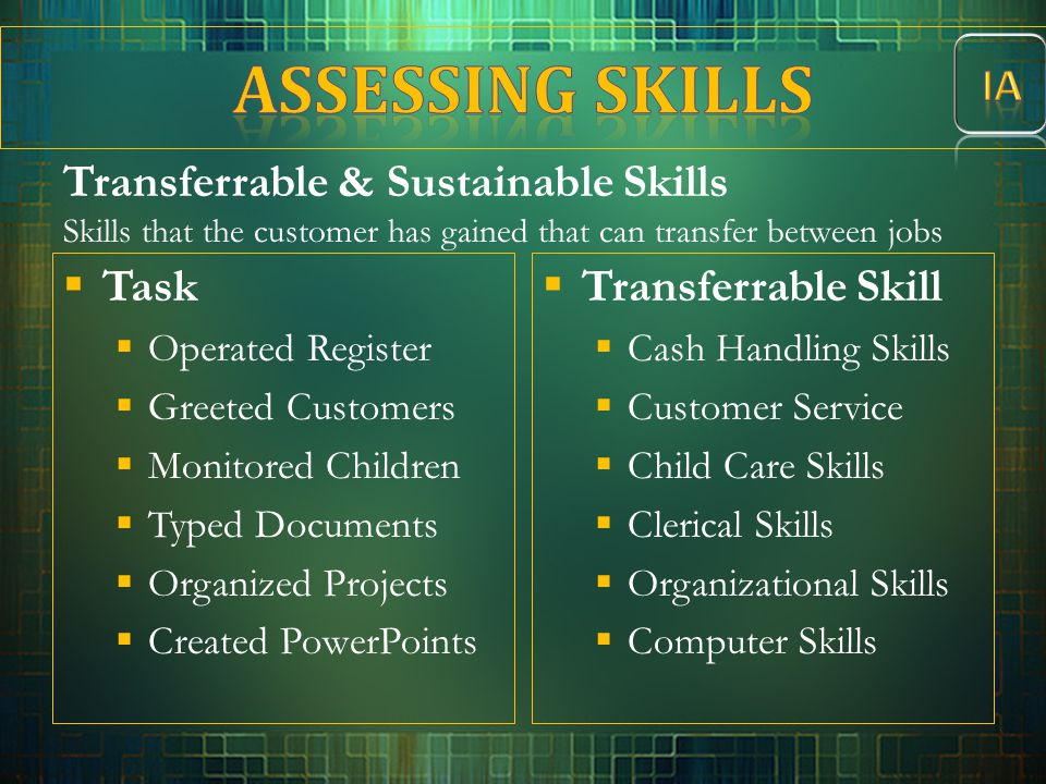 Transferrable & Sustainable Skills Skills that the customer has gained that can transfer between jobs  Task  Operated Register  Greeted Customers 