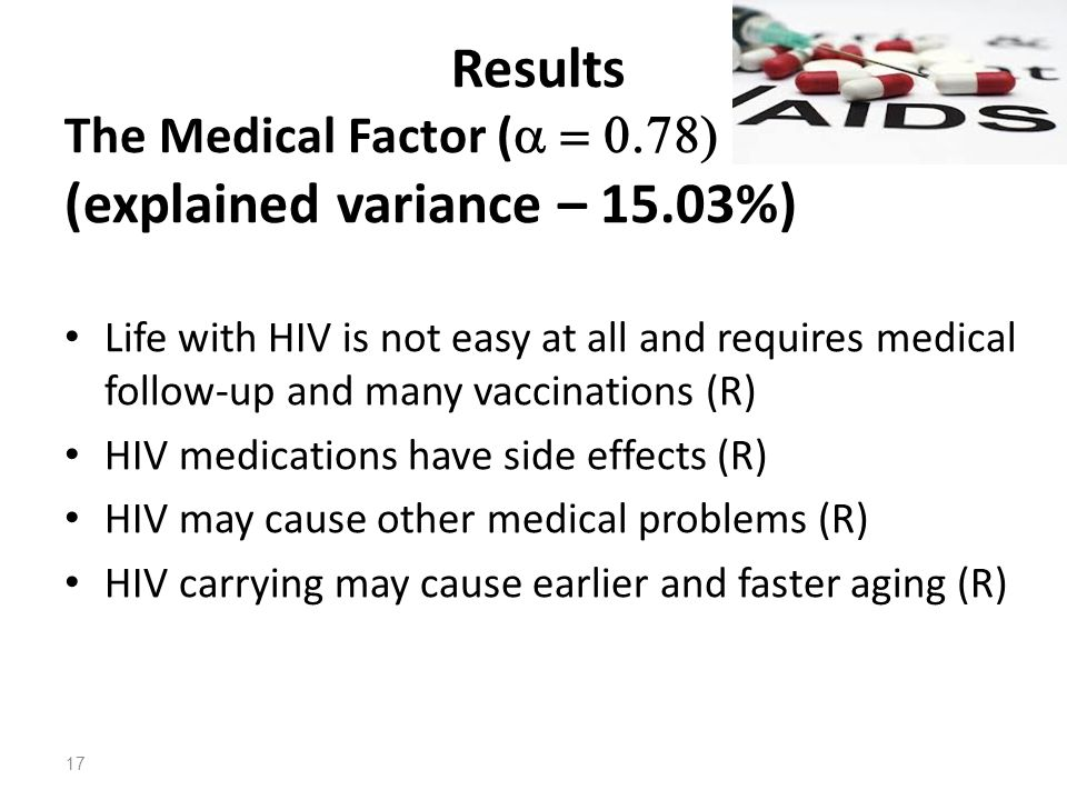 Results The Medical Factor (  (explained variance – 15.03%) Life with HIV is not easy at all and requires medical follow-up and many vaccinat