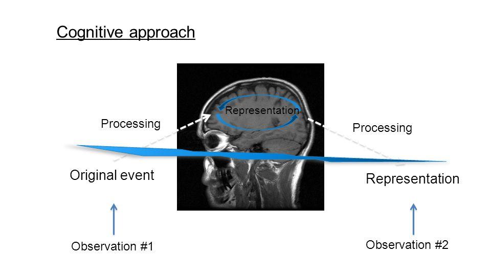 Cognitive approach Original event Representation Processing Observation #1 Observation #2