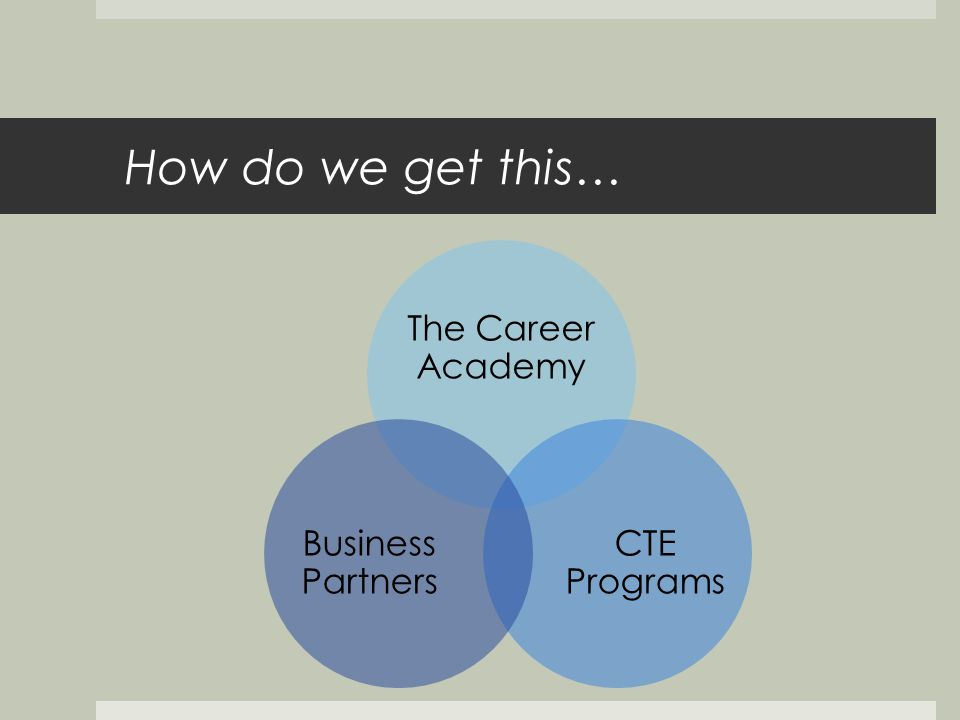How do we get this… The Career Academy CTE Programs Business Partners
