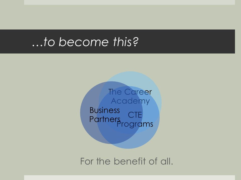 …to become this The Career Academy CTE Programs Business Partners For the benefit of all.