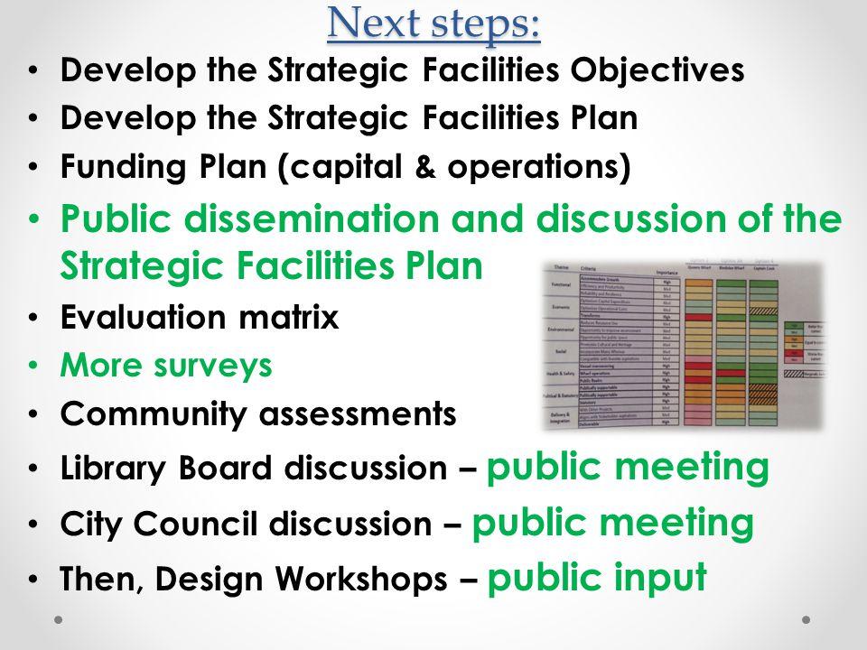 Next steps: Develop the Strategic Facilities Objectives Develop the Strategic Facilities Plan Funding Plan (capital & operations) Public dissemination