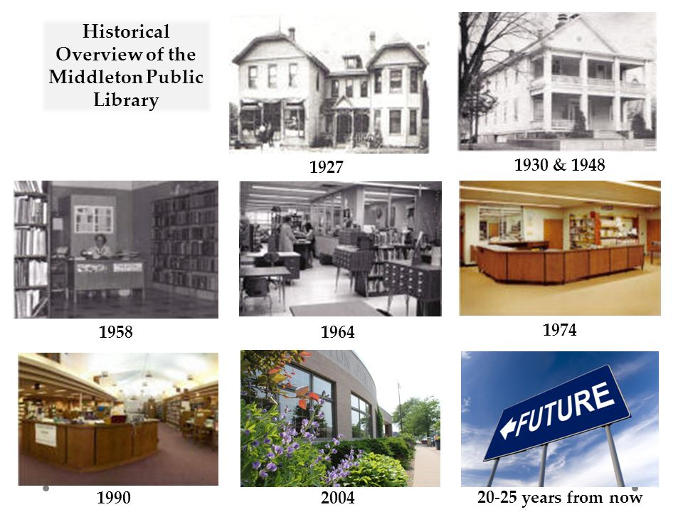 HISTORICAL OVERVIEW OF THE MIDDLETON PUBLIC LIBRARY Historical Overview of the Middleton Public Library 1927 1930 & 1948 1958 1964 1990 1974 2004 20-25 years from now