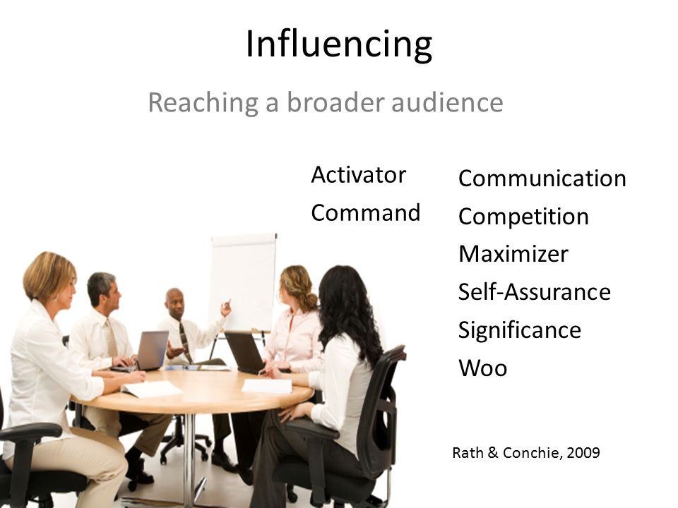 Influencing Activator Command Communication Competition Maximizer Self-Assurance Significance Woo Reaching a broader audience Rath & Conchie, 2009