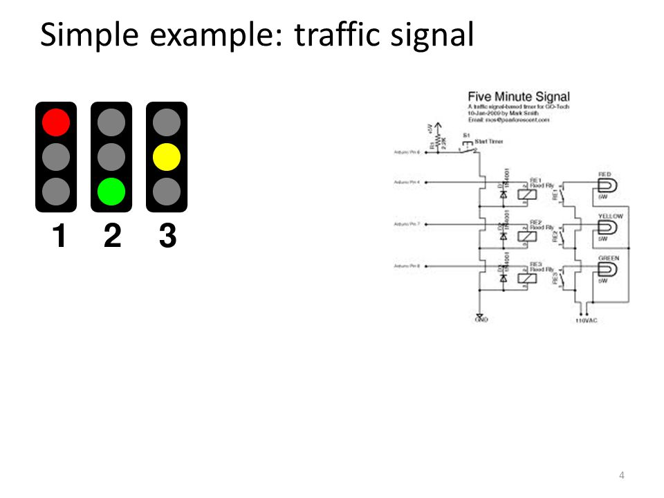 Simple example: traffic signal 4