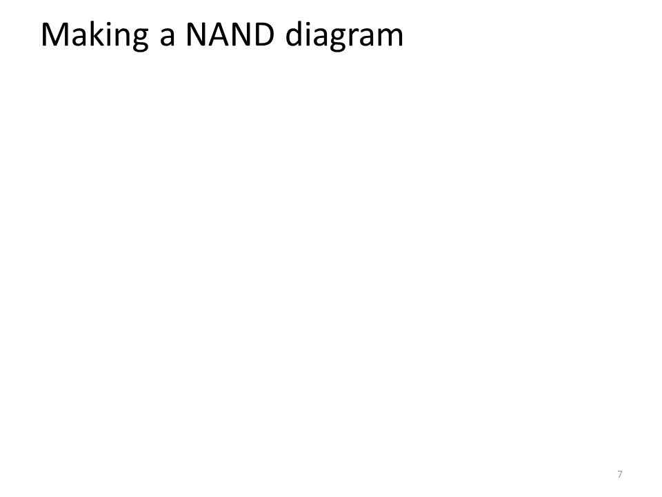 Making a NAND diagram 7