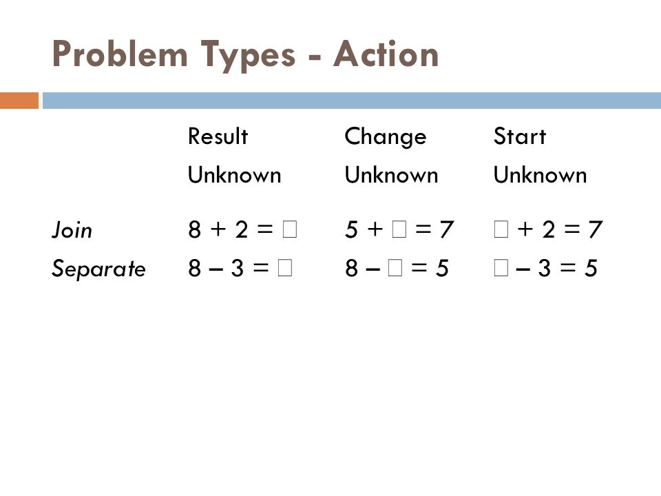 Problem Types - Action Result Change Start Unknown Unknown Unknown Join8 + 2 =  5 +  = 7  + 2 = 7 Separate8 – 3 =  8 –  = 5  – 3 = 5