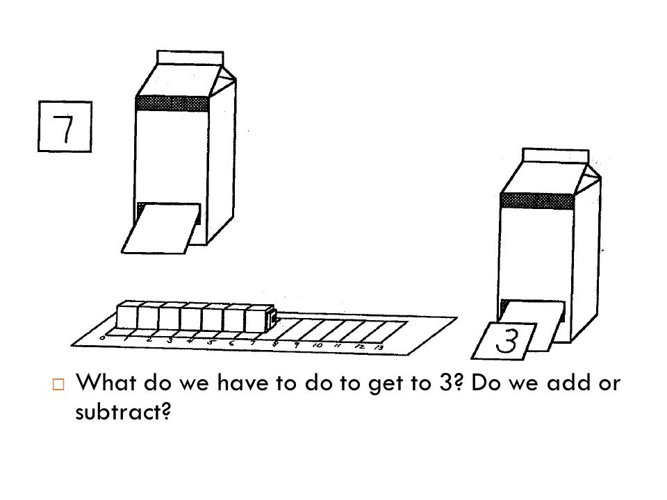  What do we have to do to get to 3? Do we add or subtract?