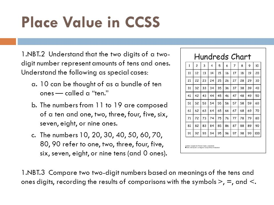 Place Value in CCSS 1.NBT.2 Understand that the two digits of a two- digit number represent amounts of tens and ones. Understand the following as spec