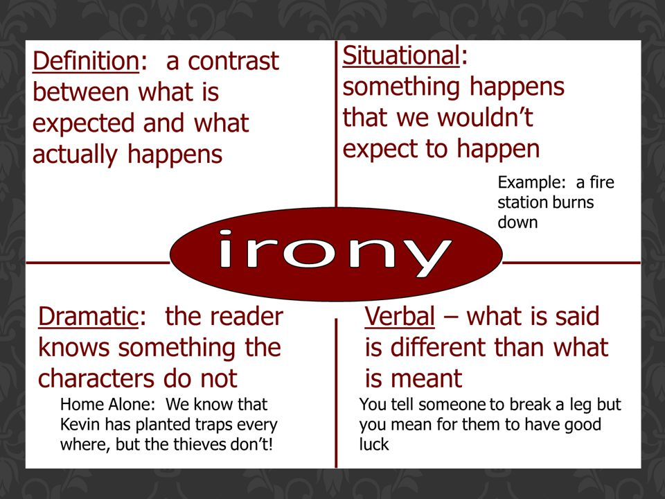 GROUP ACTIVITY In your group, think of one example of each type of irony.