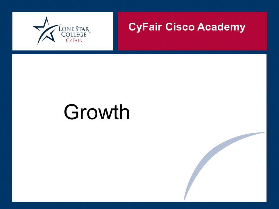 CyFair Cisco Academy Growth