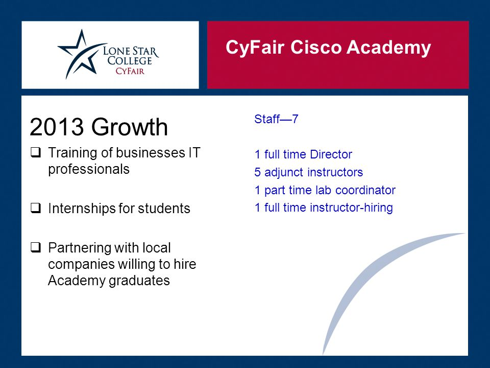 CyFair Cisco Academy 2013 Growth  Training of businesses IT professionals  Internships for students  Partnering with local companies willing to hire Academy graduates Staff—7 1 full time Director 5 adjunct instructors 1 part time lab coordinator 1 full time instructor-hiring