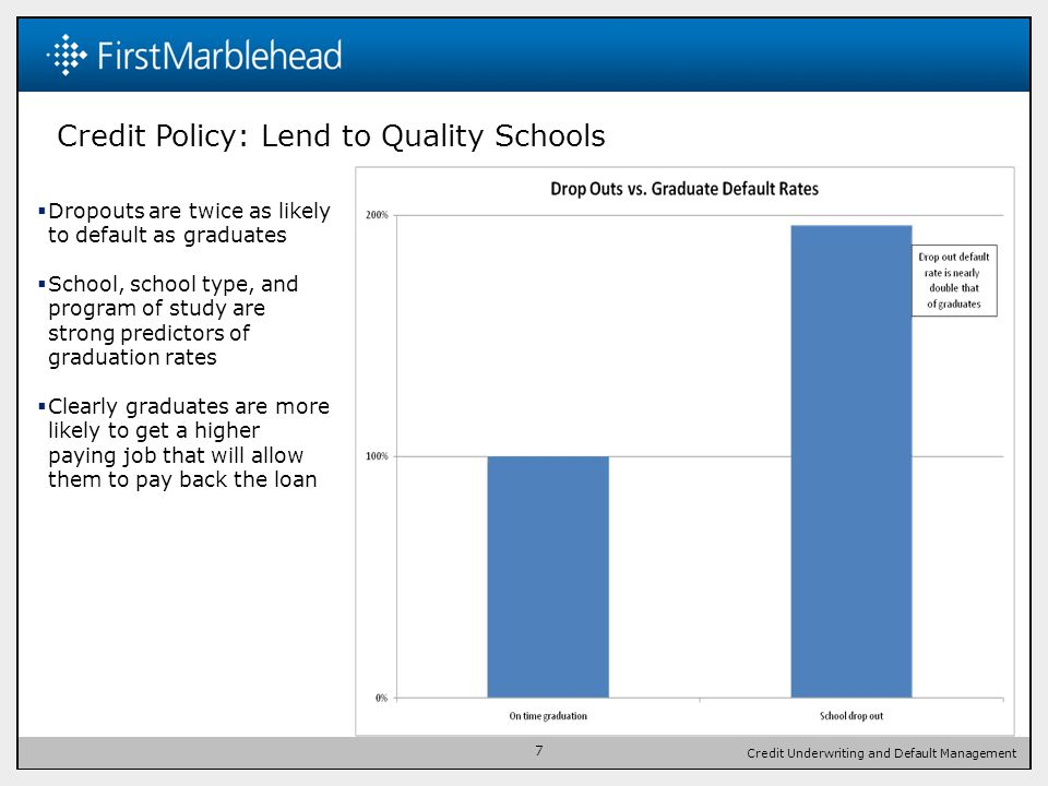 7 Credit Underwriting and Default Management 7 7 Credit Policy: Lend to Quality Schools  Dropouts are twice as likely to default as graduates  School, school type, and program of study are strong predictors of graduation rates  Clearly graduates are more likely to get a higher paying job that will allow them to pay back the loan