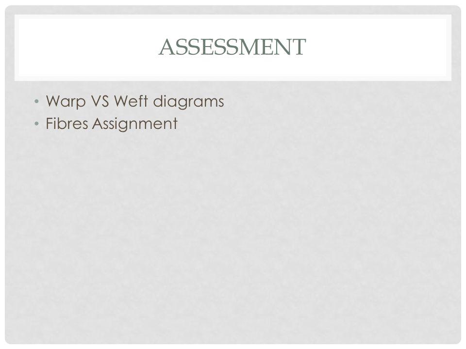 Warp VS Weft diagrams Fibres Assignment ASSESSMENT
