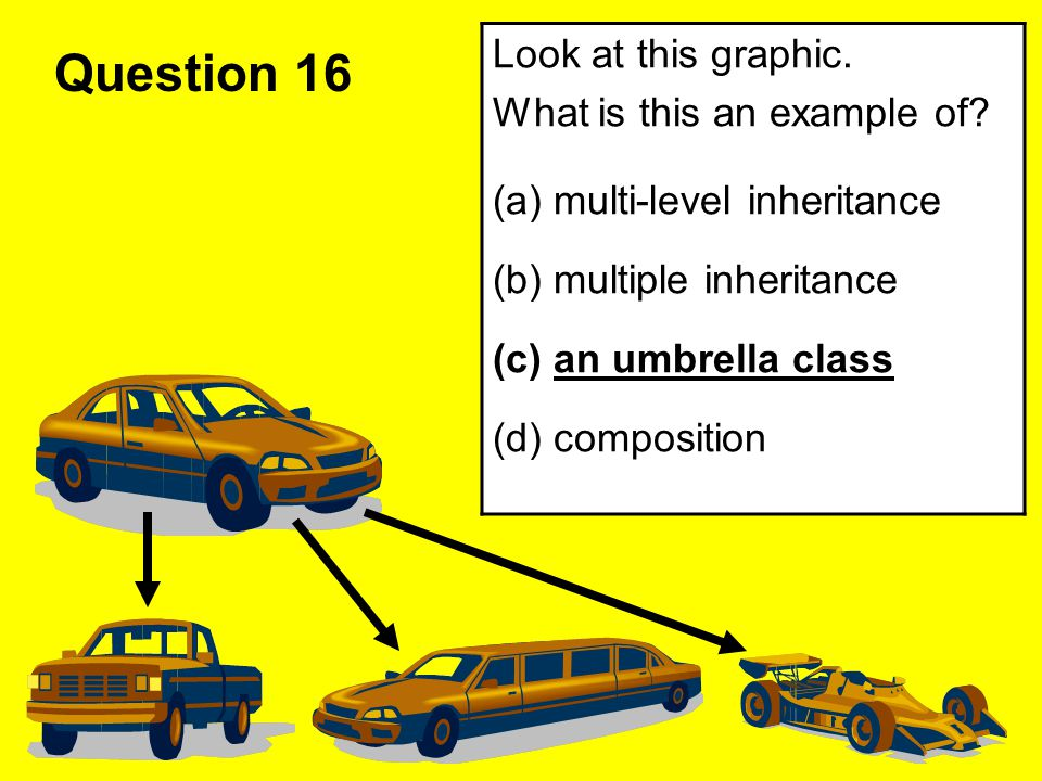 Question 16 Look at this graphic.What is this an example of.