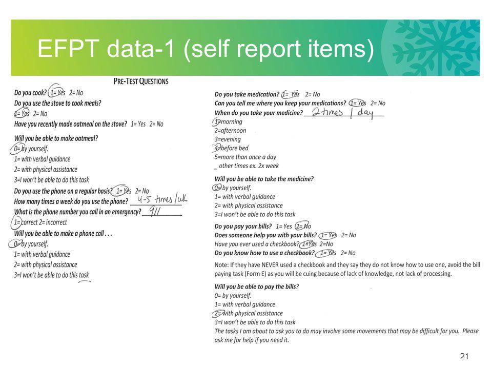 21 EFPT data-1 (self report items)
