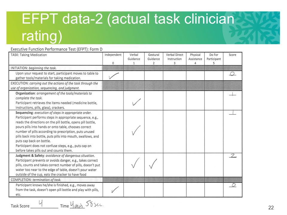 22 EFPT data-2 (actual task clinician rating)