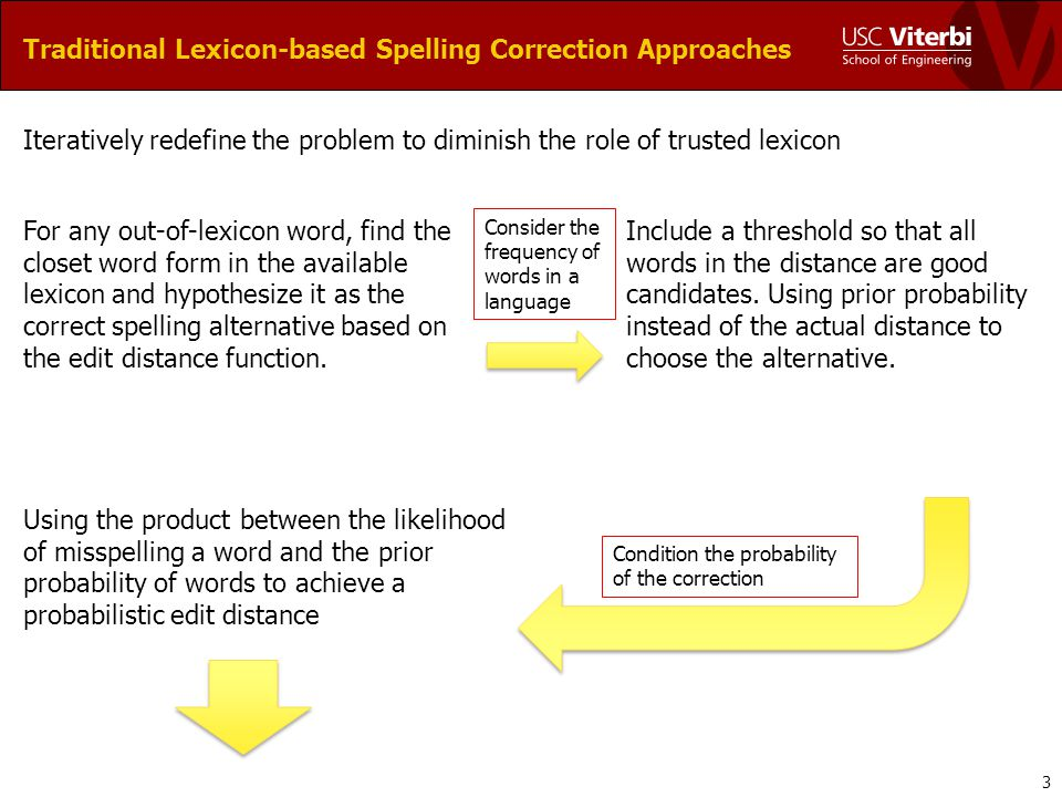 Traditional Lexicon-based Spelling Correction Approaches For any out-of-lexicon word, find the closet word form in the available lexicon and hypothesize it as the correct spelling alternative based on the edit distance function.