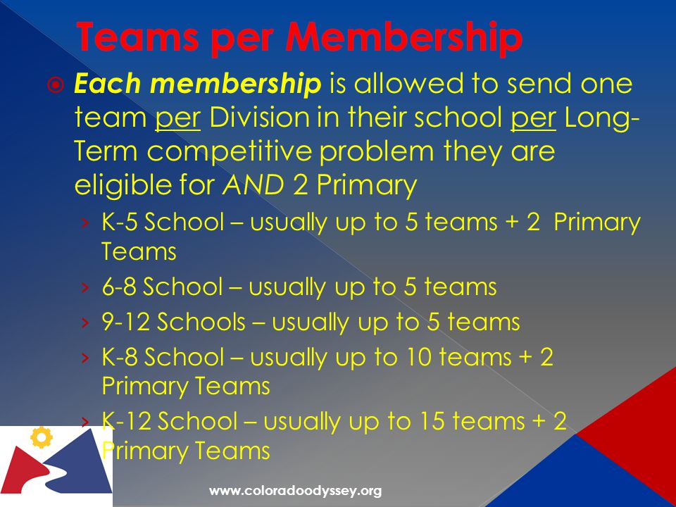 www.coloradoodyssey.org  Each membership is allowed to send one team per Division in their school per Long- Term competitive problem they are eligible for AND 2 Primary › K-5 School – usually up to 5 teams + 2 Primary Teams › 6-8 School – usually up to 5 teams › 9-12 Schools – usually up to 5 teams › K-8 School – usually up to 10 teams + 2 Primary Teams › K-12 School – usually up to 15 teams + 2 Primary Teams