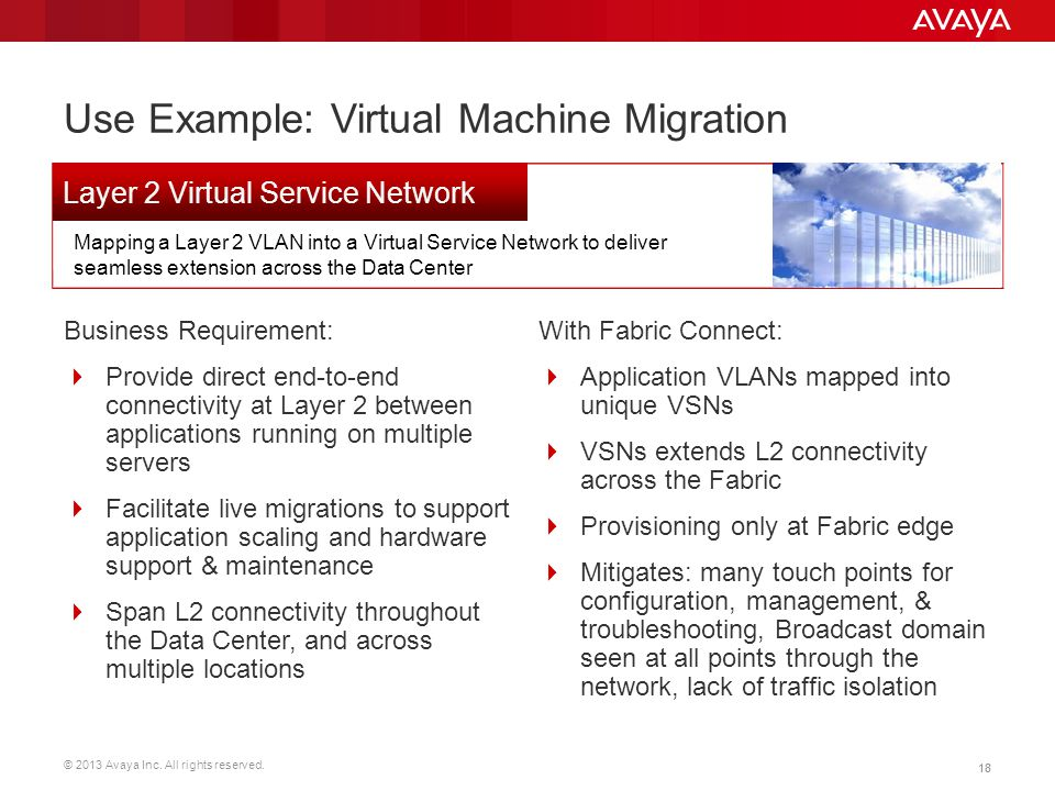 © 2013 Avaya Inc. All rights reserved. 18 Mapping a Layer 2 VLAN into a Virtual Service Network to deliver seamless extension across the Data Center U