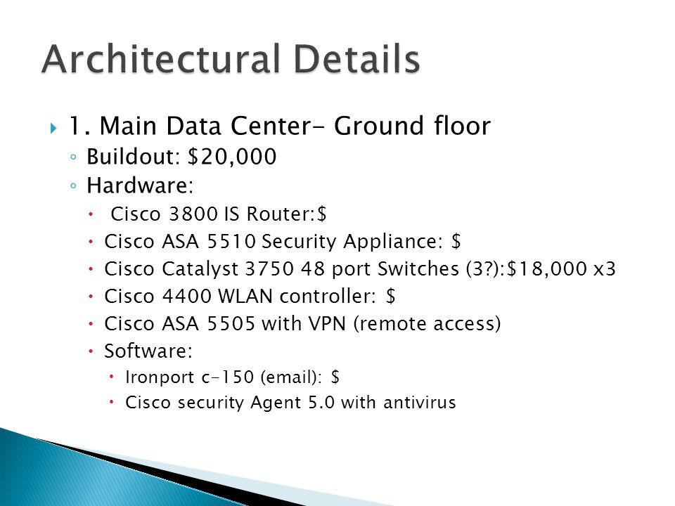  1. Main Data Center- Ground floor ◦ Buildout: $20,000 ◦ Hardware:  Cisco 3800 IS Router:$  Cisco ASA 5510 Security Appliance: $  Cisco Catalyst 3