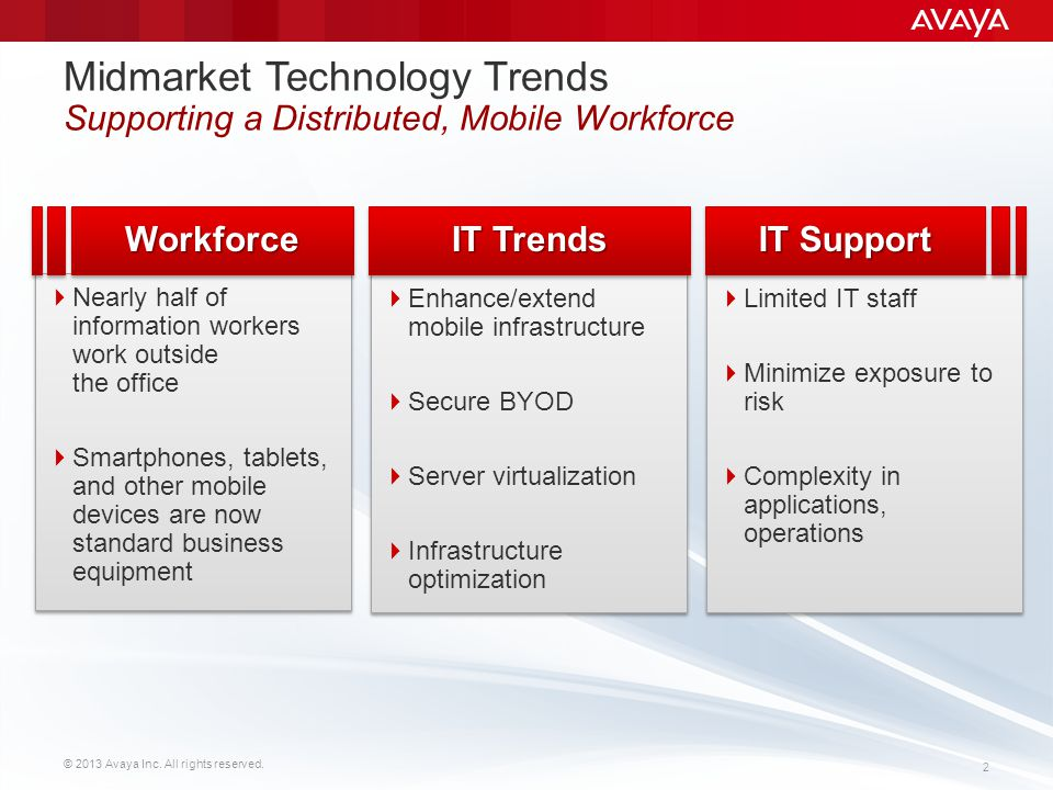 © 2013 Avaya Inc. All rights reserved. 2 Midmarket Technology Trends Supporting a Distributed, Mobile Workforce  Enhance/extend mobile infrastructure