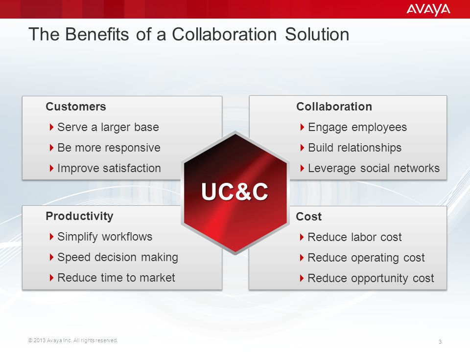 © 2013 Avaya Inc. All rights reserved. 3 The Benefits of a Collaboration Solution Productivity  Simplify workflows  Speed decision making  Reduce t