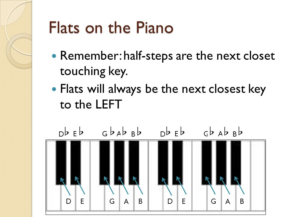Flats on the Piano Remember: half-steps are the next closet touching key.