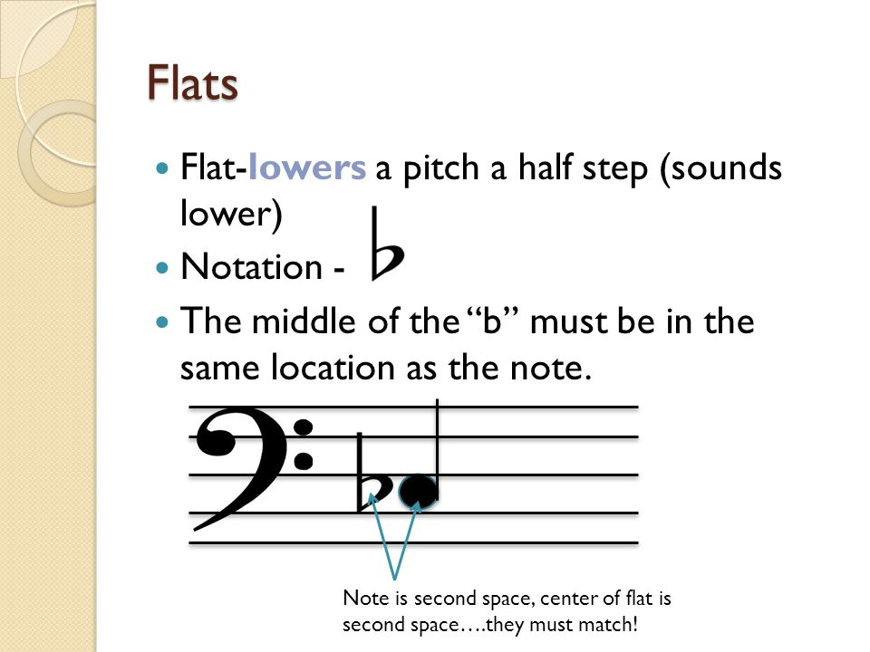 Flat-lowers a pitch a half step (sounds lower) Notation - The middle of the b must be in the same location as the note.