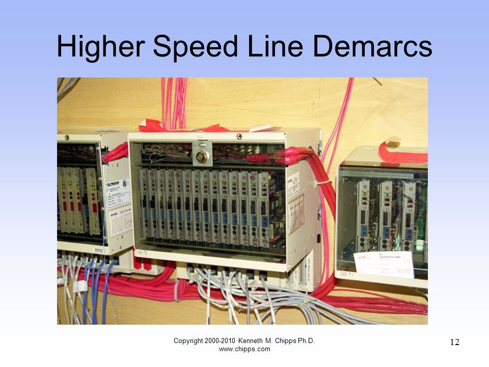 Higher Speed Line Demarcs Copyright 2000-2010 Kenneth M. Chipps Ph.D. www.chipps.com 12