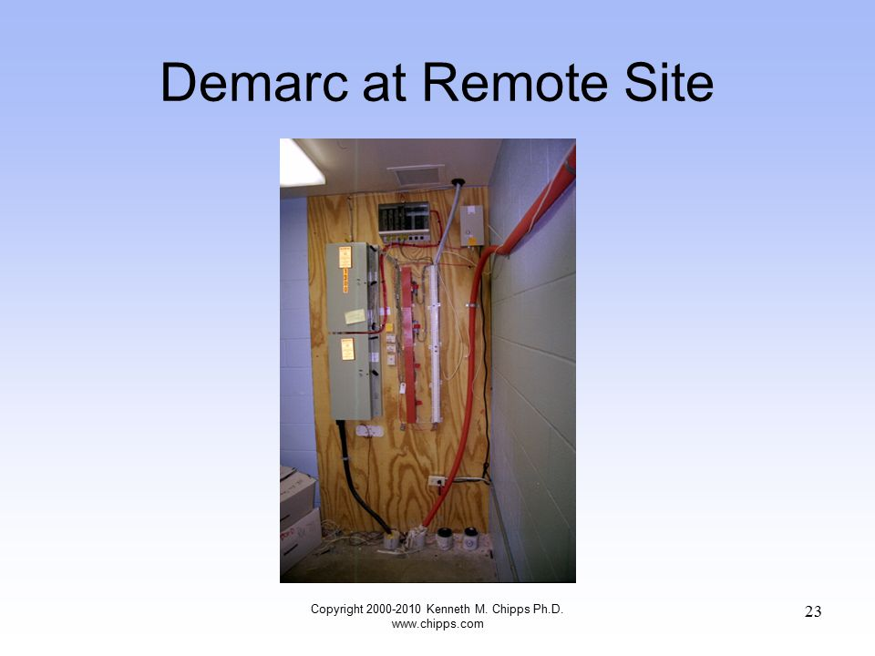 Demarc at Remote Site Copyright 2000-2010 Kenneth M. Chipps Ph.D. www.chipps.com 23
