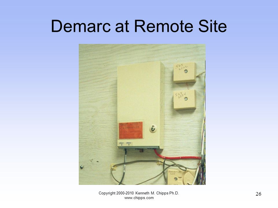 Demarc at Remote Site Copyright 2000-2010 Kenneth M. Chipps Ph.D. www.chipps.com 26
